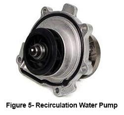 Recirculation Water Pump