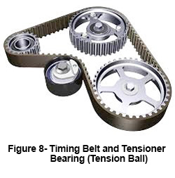 Timing Belt and Tensioner Bearing (Tension Ball)